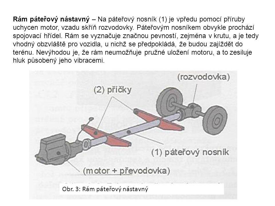 Rám páteřový nástavný – Na páteřový nosník (1) je vpředu pomocí příruby uchycen motor, vzadu skříň rozvodovky.
