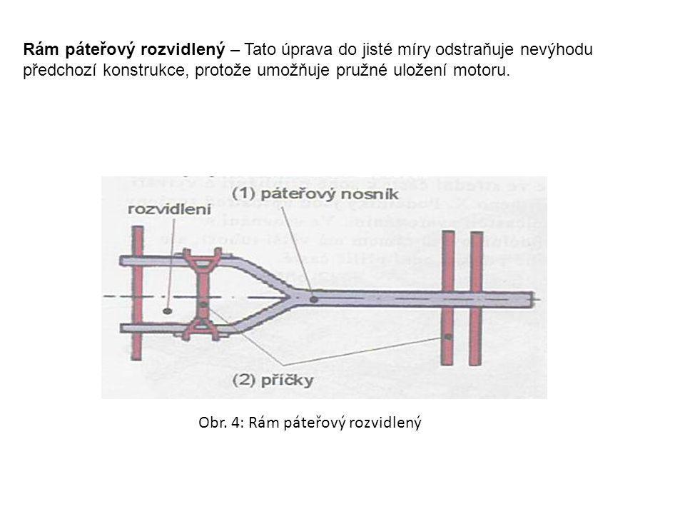 Rám páteřový rozvidlený – Tato úprava do jisté míry odstraňuje nevýhodu předchozí konstrukce, protože umožňuje pružné uložení motoru.