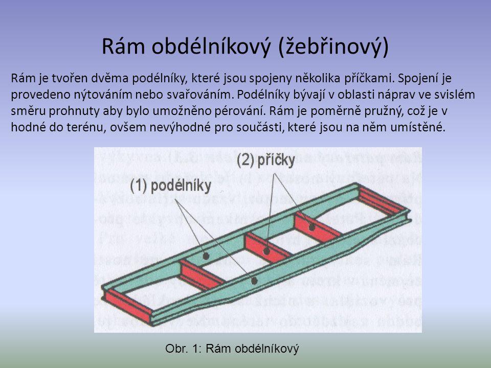 Rám obdélníkový (žebřinový) Rám je tvořen dvěma podélníky, které jsou spojeny několika příčkami. Spojení je provedeno nýtováním nebo svařováním. Podél