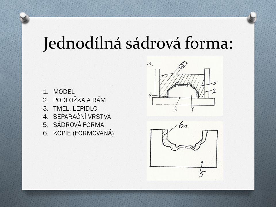 Jednodílná sádrová forma: 1.MODEL 2.PODLOŽKA A RÁM 3.TMEL, LEPIDLO 4.SEPARAČNÍ VRSTVA 5.SÁDROVÁ FORMA 6.KOPIE (FORMOVANÁ)