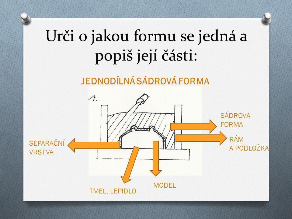 Urči o jakou formu se jedná a popiš její části: JEDNODÍLNÁ SÁDROVÁ FORMA MODEL TMEL, LEPIDLO SEPARAČNÍ VRSTVA SÁDROVÁ FORMA RÁM A PODLOŽKA