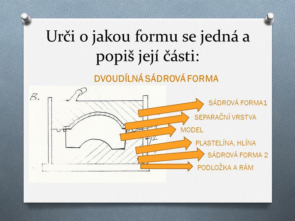 Urči o jakou formu se jedná a popiš její části: DVOUDÍLNÁ SÁDROVÁ FORMA SÁDROVÁ FORMA1 SEPARAČNÍ VRSTVA MODEL PLASTELÍNA, HLÍNA SÁDROVÁ FORMA 2 PODLOŽ