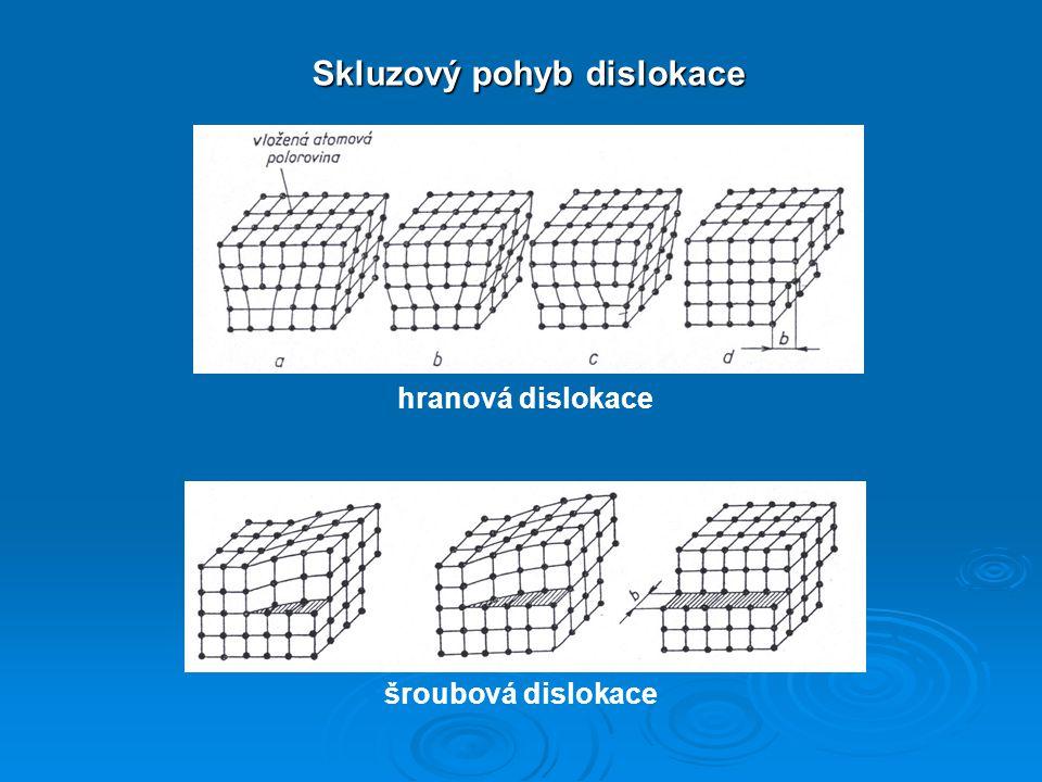 Skluzový pohyb dislokace hranová dislokace šroubová dislokace