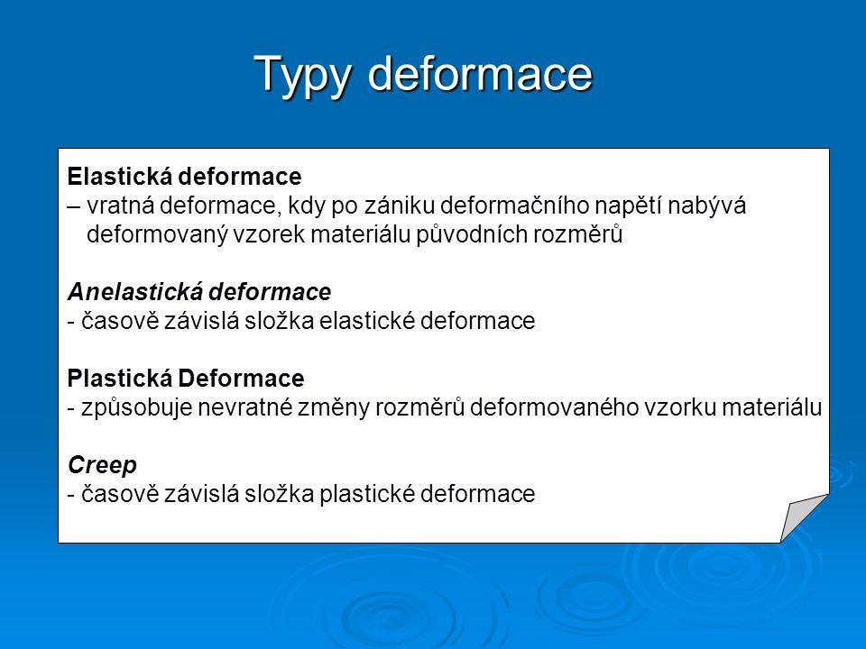Elastická deformace – vratná deformace, kdy po zániku deformačního napětí nabývá deformovaný vzorek materiálu původních rozměrů Anelastická deformace