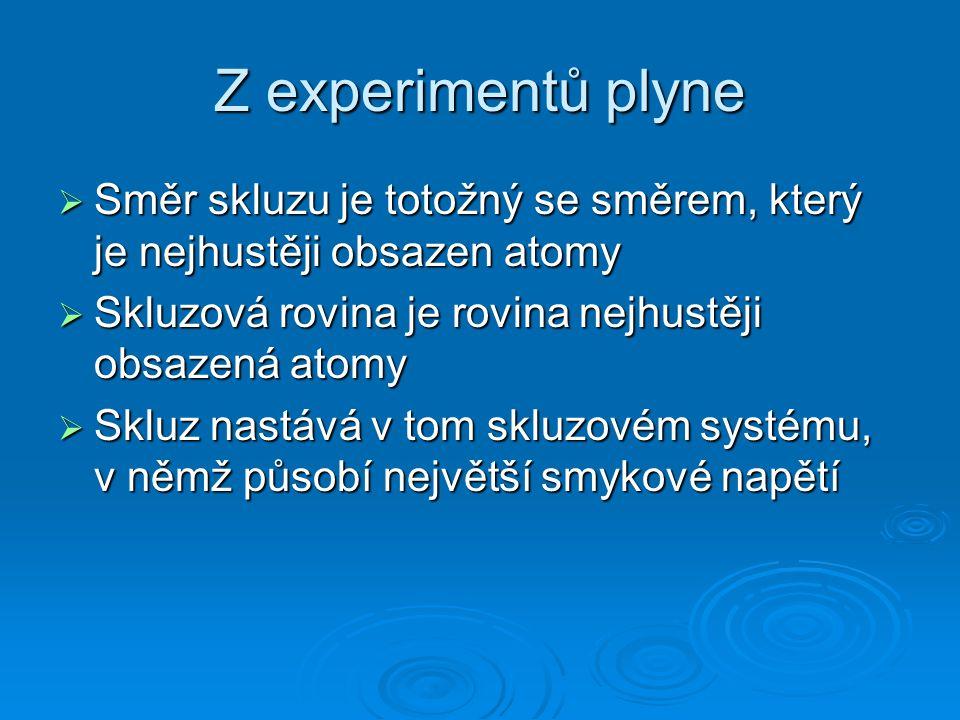 Z experimentů plyne  Směr skluzu je totožný se směrem, který je nejhustěji obsazen atomy  Skluzová rovina je rovina nejhustěji obsazená atomy  Sklu