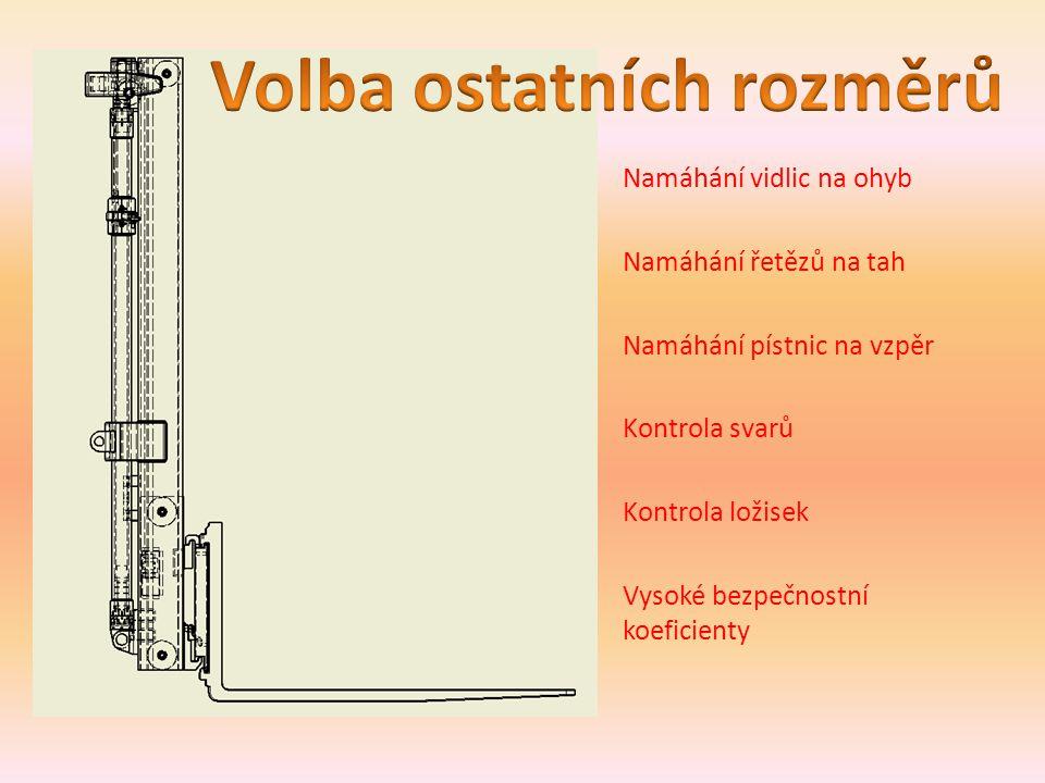 www.wikipedia.cz www.hyster.com