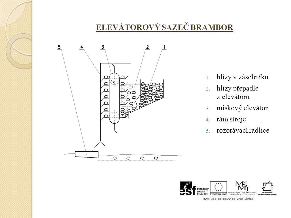 ELEVÁTOROVÝ SAZEČ BRAMBOR 1. hlízy v zásobníku 2. hlízy přepadlé z elevátoru 3. miskový elevátor 4. rám stroje 5. rozorávací radlice