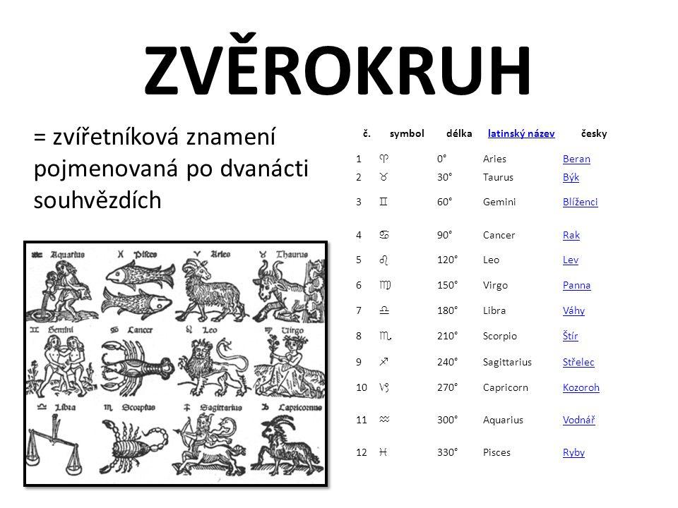 ZVĚROKRUH č.symboldélkalatinský názevčesky 1 ♈ 0°AriesBeran 2 ♉ 30°TaurusBýk 3 ♊ 60°GeminiBlíženci 4 ♋ 90°CancerRak 5 ♌ 120°LeoLev 6 ♍ 150°VirgoPanna