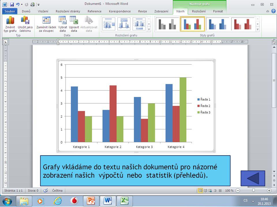 Grafy vkládáme do textu našich dokumentů pro názorné zobrazení našich výpočtů nebo statistik (přehledů).