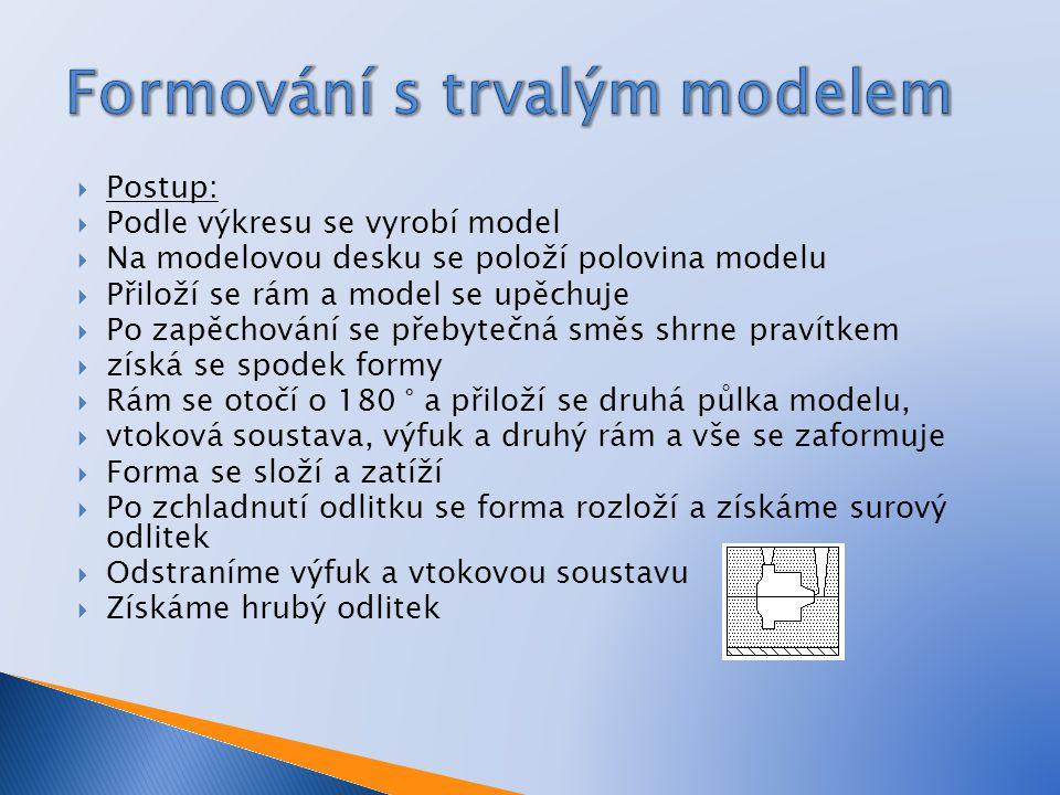  Postup:  Podle výkresu se vyrobí model  Na modelovou desku se položí polovina modelu  Přiloží se rám a model se upěchuje  Po zapěchování se přeb