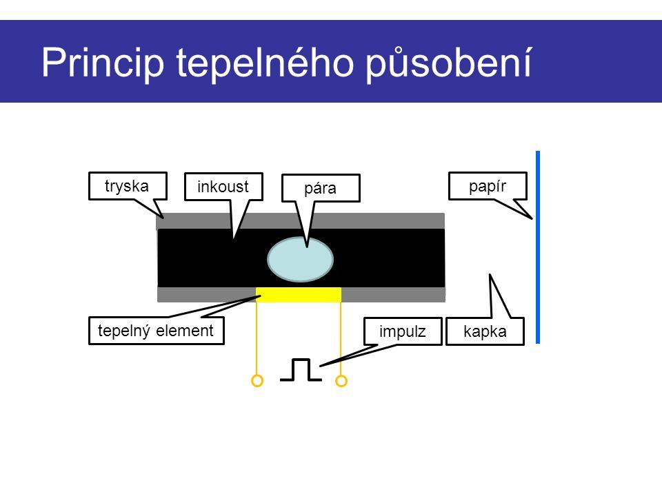 Princip tepelného působení tryska inkoust papír tepelný element impulz pára kapka