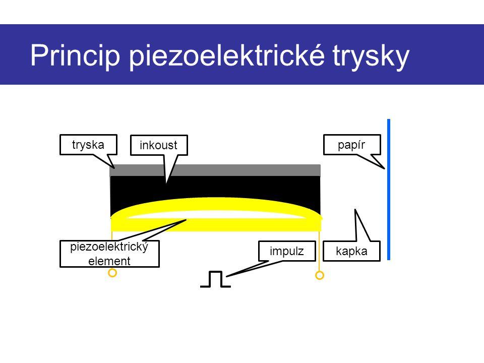 Princip piezoelektrické trysky tryska inkoust papír impulz kapka piezoelektrický element