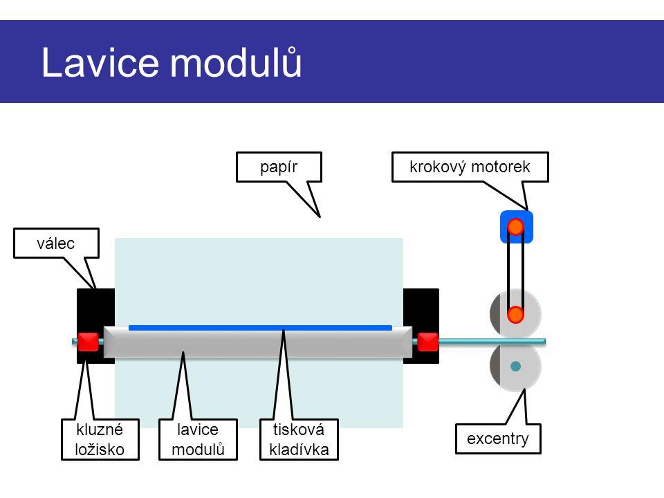 Tisknu rychle Lavice modulů papír válec krokový motorek excentry kluzné ložisko lavice modulů tisková kladívka