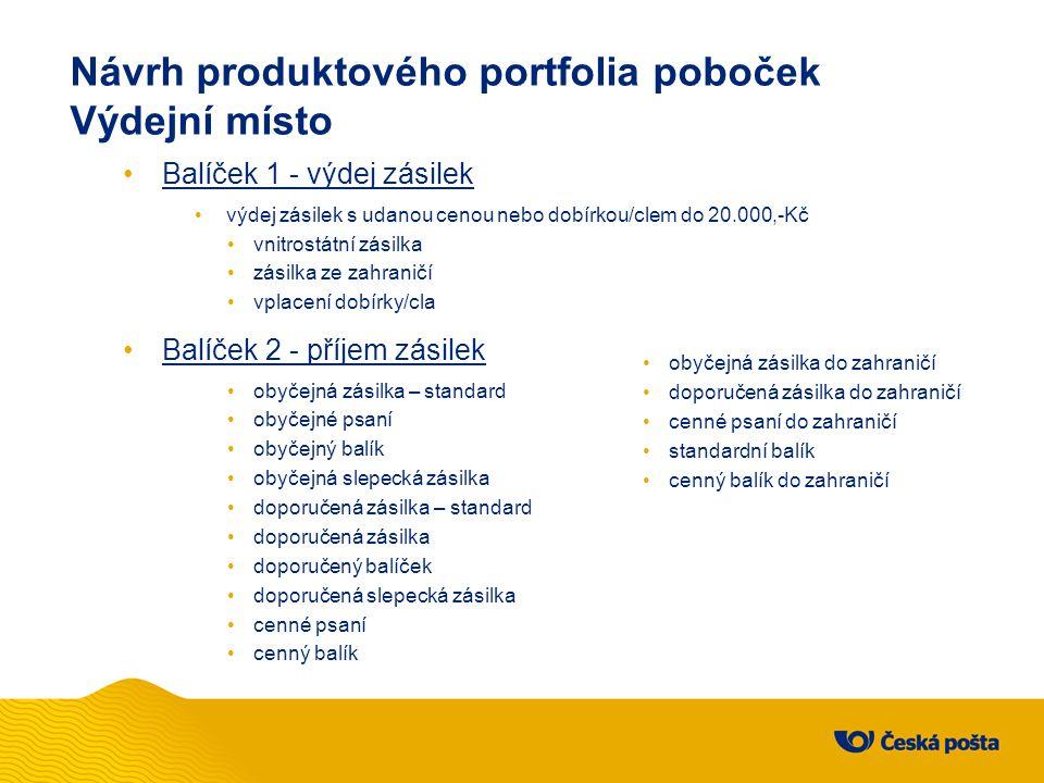 Návrh produktového portfolia poboček Výdejní místo Balíček 1 - výdej zásilek výdej zásilek s udanou cenou nebo dobírkou/clem do 20.000,-Kč vnitrostátn