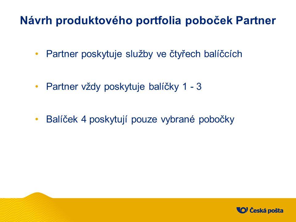 Návrh produktového portfolia poboček Partner Partner poskytuje služby ve čtyřech balíčcích Partner vždy poskytuje balíčky 1 - 3 Balíček 4 poskytují po