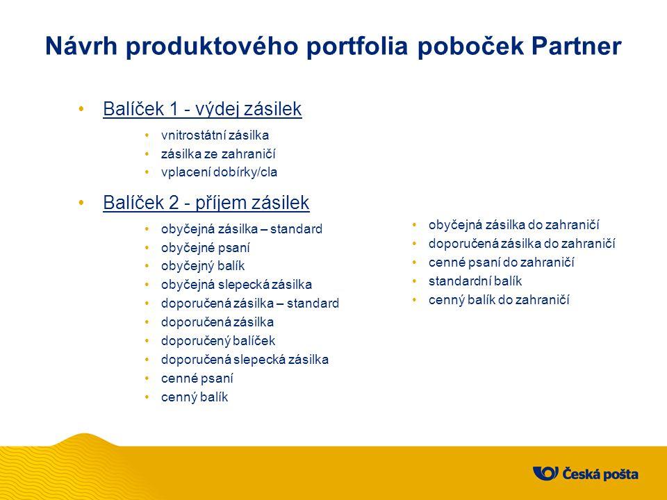 Návrh produktového portfolia poboček Partner Balíček 1 - výdej zásilek vnitrostátní zásilka zásilka ze zahraničí vplacení dobírky/cla Balíček 2 - příj