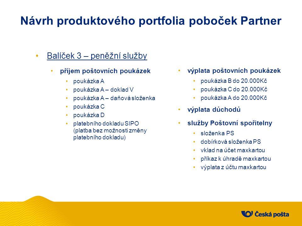 Návrh produktového portfolia poboček Partner Balíček 3 – peněžní služby příjem poštovních poukázek poukázka A poukázka A – doklad V poukázka A – daňov