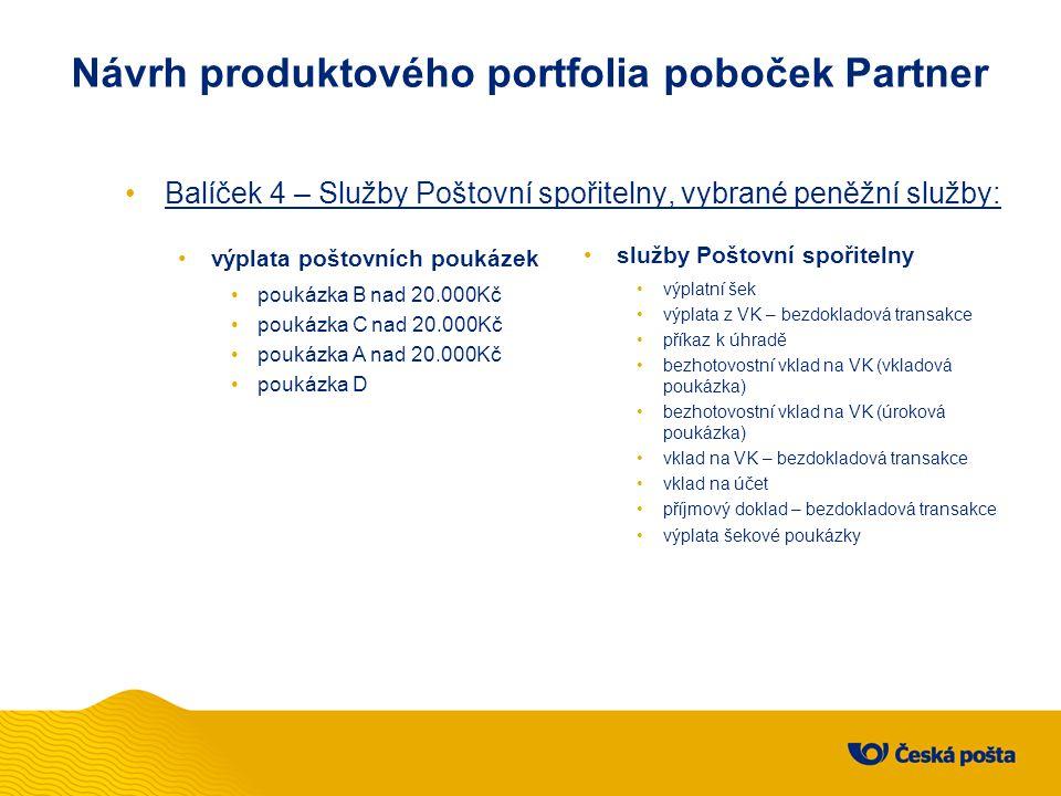 Návrh produktového portfolia poboček Partner výplata poštovních poukázek poukázka B nad 20.000Kč poukázka C nad 20.000Kč poukázka A nad 20.000Kč pouká