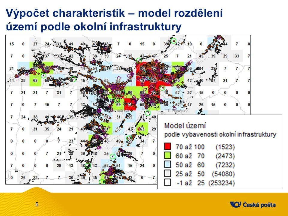 Výpočet charakteristik – model rozdělení území podle okolní infrastruktury 5