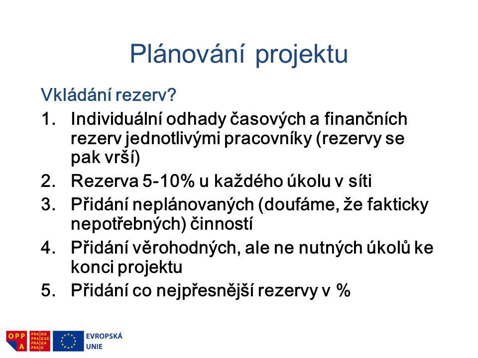 Odhad zdrojů 1.Proč odhadovat zdroje – podklad pro rozpočet – efektivní projektové řízení zdrojů 2.Co je dobrý odhad – nejpřesnější prognóza, jaké zdroje budou spotřebovány v projektu – stejná pravděpodobnost odchylky nahoru i dolů