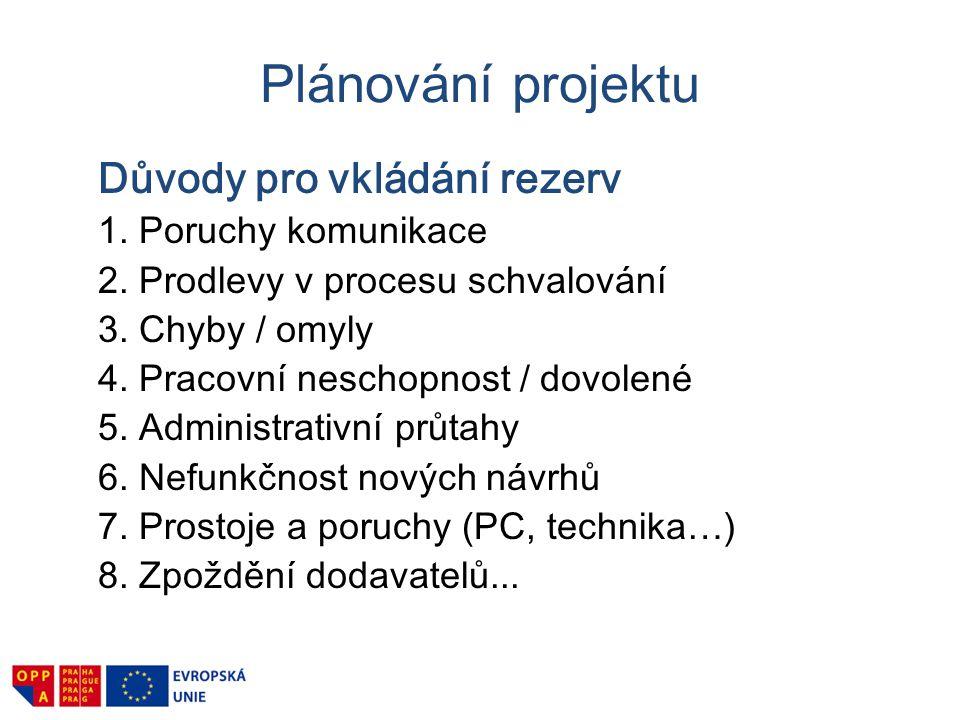 Zahájení realizace plánu 1.Jmenování a zorganizování projektového týmu 2.Ustanovení provozních pravidel týmu 3.Přizpůsobení zdrojům pro projekt 4.Rozvržení pracovních etap 5.