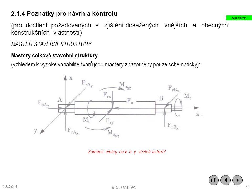 2.1.4 Poznatky pro návrh a kontrolu (pro docílení požadovaných a zjištění dosažených vnějších a obecných konstrukčních vlastností) MASTER STAVEBNÍ STR