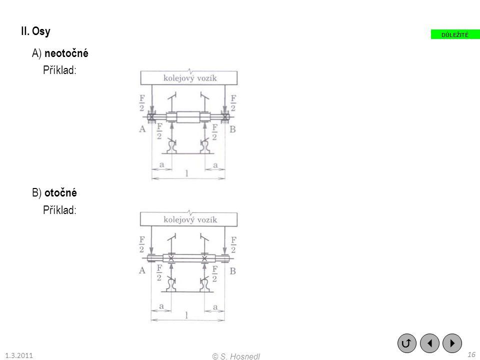 II. Osy A) neotočné Příklad: B) otočné Příklad:    16 © S. Hosnedl DŮLEŽITÉ 1.3.2011