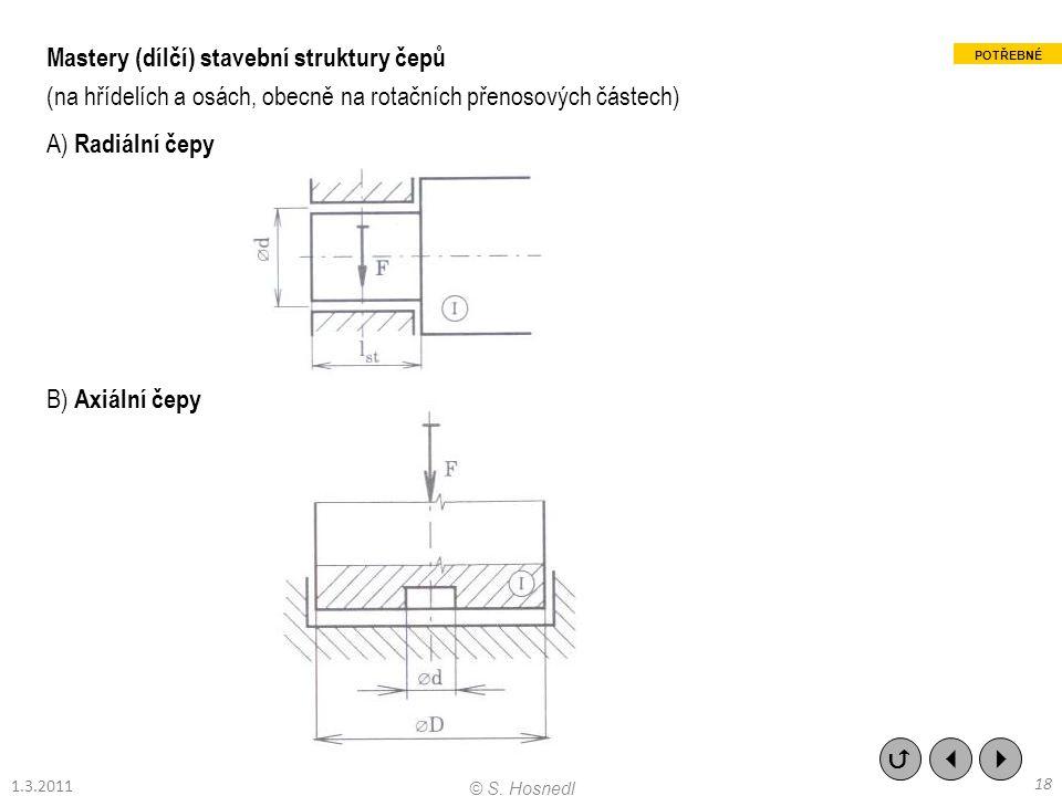 Mastery (dílčí) stavební struktury čepů (na hřídelích a osách, obecně na rotačních přenosových částech) A) Radiální čepy B) Axiální čepy    18 © S.