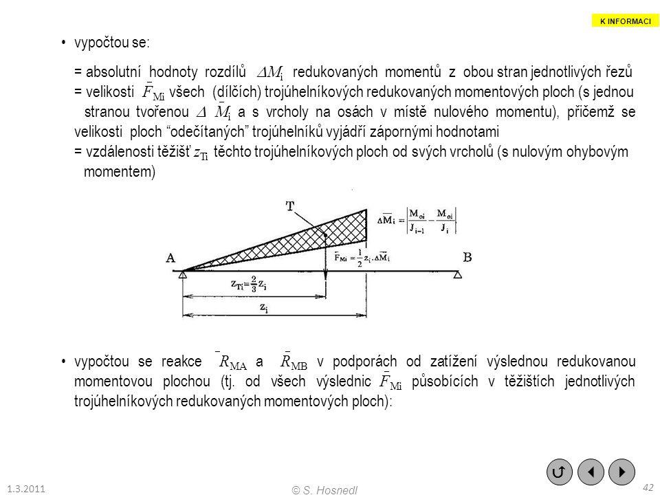 vypočtou se: = absolutní hodnoty rozdílů  M i redukovaných momentů z obou stran jednotlivých řezů = velikosti  F Mi všech (dílčích) trojúhelníkových