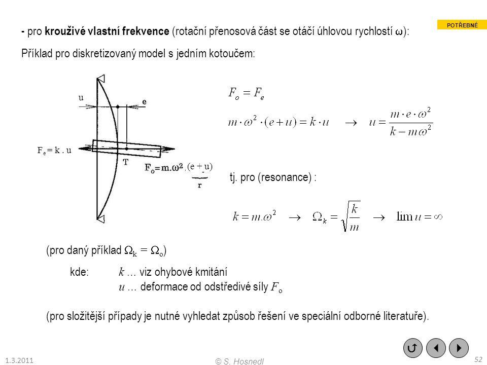 - pro krouživé vlastní frekvence (rotační přenosová část se otáčí úhlovou rychlostí  ): Příklad pro diskretizovaný model s jedním kotoučem: tj. pro (