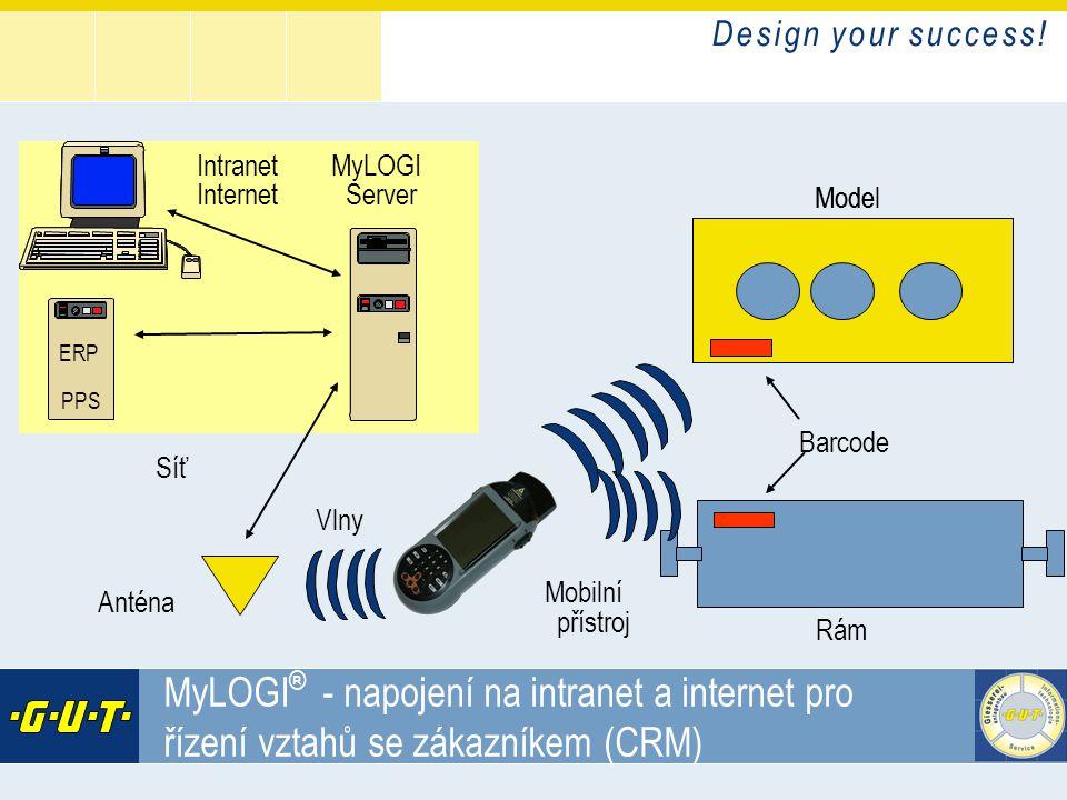 D e s i g n y o u r s u c c e s s ! GIesserei Umwelt Technik GmbH MyLOGI ® - napojení na intranet a internet pro řízení vztahů se zákazníkem (CRM) Mod
