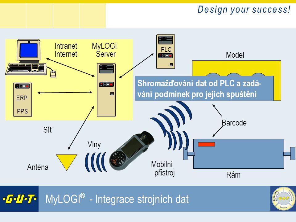 D e s i g n y o u r s u c c e s s ! GIesserei Umwelt Technik GmbH MyLOGI ® - Integrace strojních dat Model Rám Anténa Síť Barcode ERP PPS MyLOGI Serve
