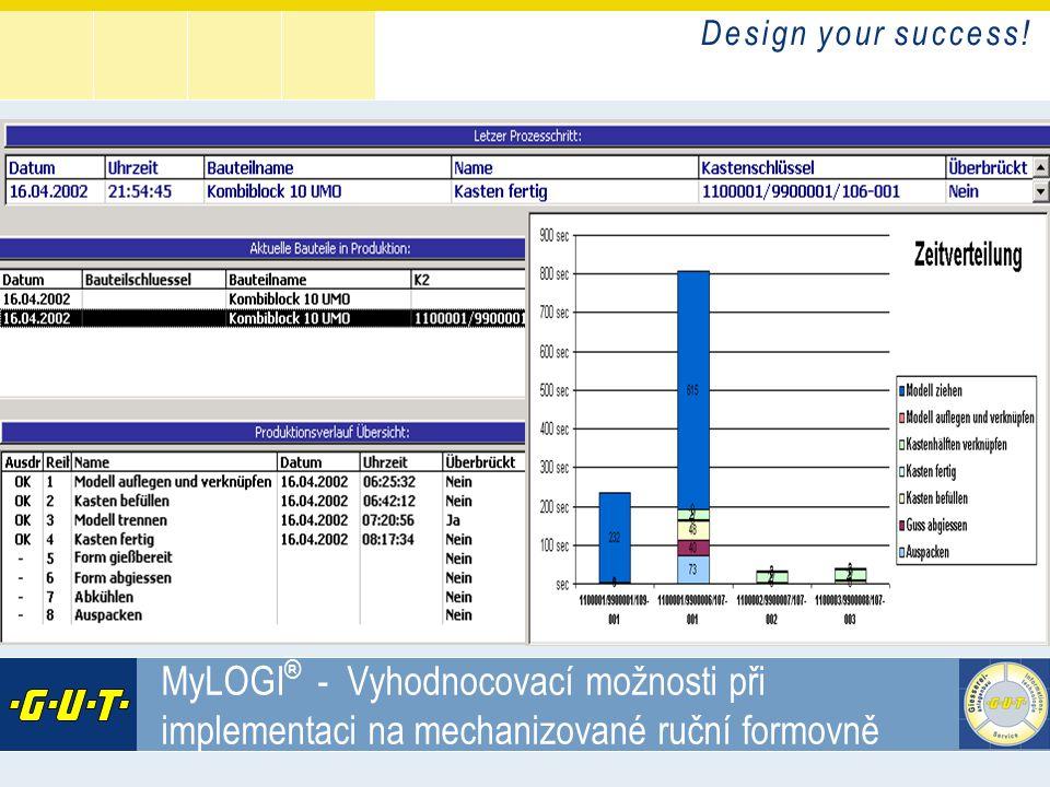 D e s i g n y o u r s u c c e s s ! GIesserei Umwelt Technik GmbH MyLOGI ® - Vyhodnocovací možnosti při implementaci na mechanizované ruční formovně