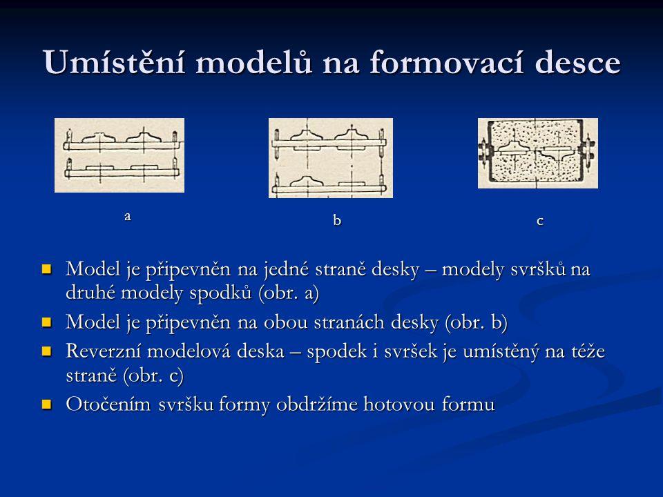 Druhy písků Modelový písek – přijde přímo na model, ne do styku s tekutým kovem Modelový písek – přijde přímo na model, ne do styku s tekutým kovem Výplňový písek – vyplňující zbylý obsah rámu Výplňový písek – vyplňující zbylý obsah rámu Jádrový písek – musí být prodyšný, při lití musí být jádro velmi pevné, musí zachovat svůj tvar i rozměry, po odlití a vychladnutí se musí jádro rozpadnout – je nutné odstranit Jádrový písek – musí být prodyšný, při lití musí být jádro velmi pevné, musí zachovat svůj tvar i rozměry, po odlití a vychladnutí se musí jádro rozpadnout – je nutné odstranit Jako pojidel (do jádrového písku) – hlína, lněný olej, kalafuna, sulfitový louh Jako pojidel (do jádrového písku) – hlína, lněný olej, kalafuna, sulfitový louh Syntetické písky – jsou připraveny uměle, jsou prodyšnější, lépe vyplňují formu, jsou ohnivzdorné Syntetické písky – jsou připraveny uměle, jsou prodyšnější, lépe vyplňují formu, jsou ohnivzdorné