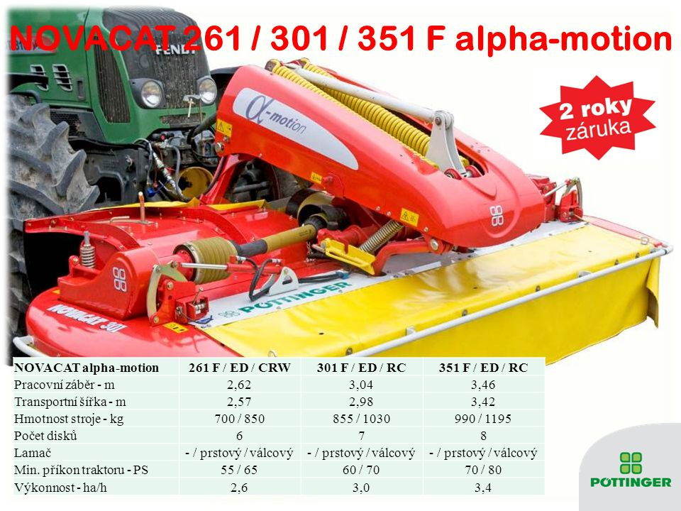 NOVACAT alpha-motion261 F / ED / CRW301 F / ED / RC351 F / ED / RC Pracovní záběr - m2,623,043,46 Transportní šířka - m2,572,983,42 Hmotnost stroje - kg700 / 850855 / 1030990 / 1195 Počet disků678 Lamač- / prstový / válcový Min.