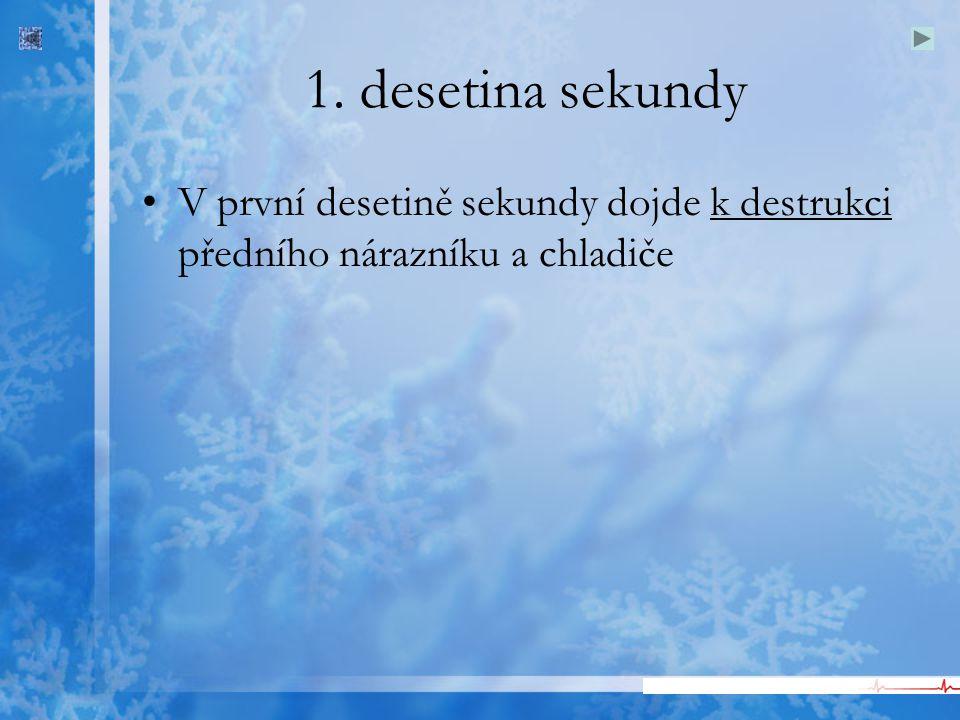 V první desetině sekundy dojde k destrukci předního nárazníku a chladiče 1. desetina sekundy