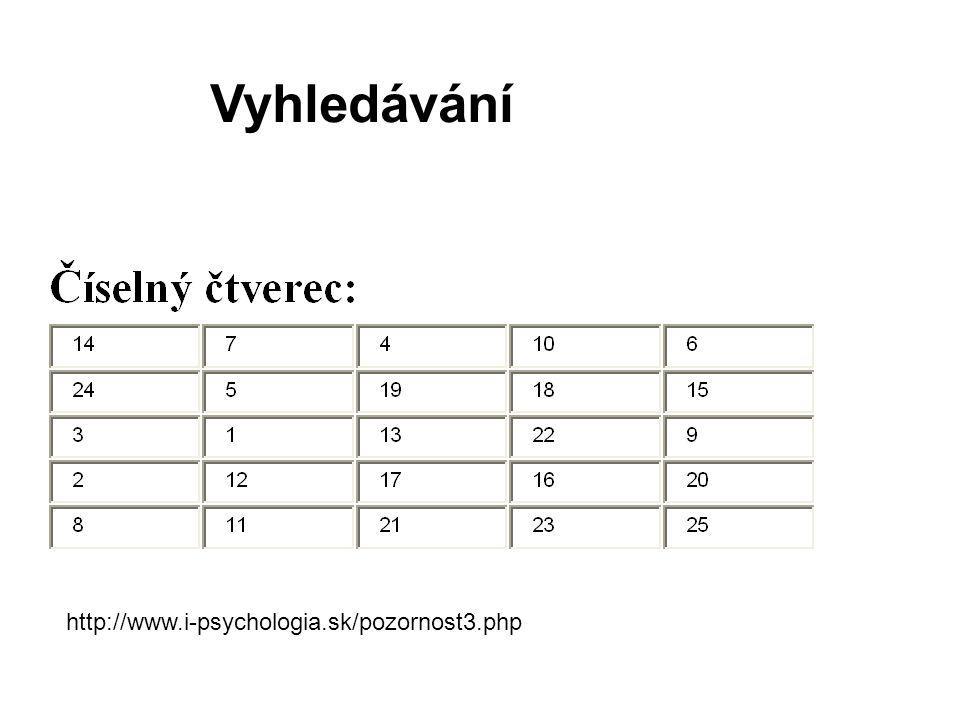 http://www.i-psychologia.sk/pozornost3.php Vyhledávání