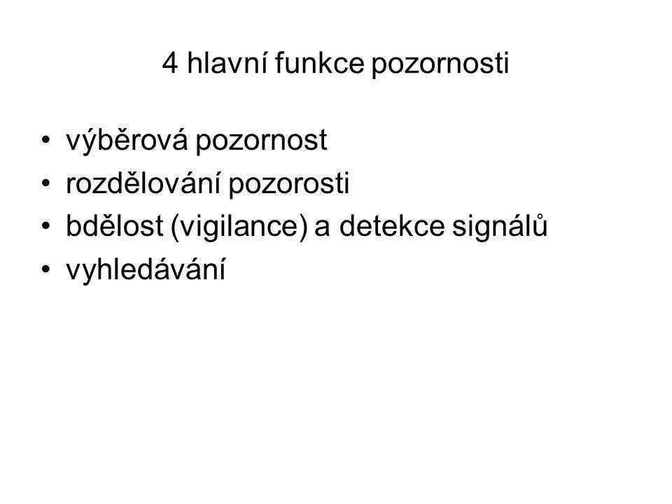 4 hlavní funkce pozornosti výběrová pozornost rozdělování pozorosti bdělost (vigilance) a detekce signálů vyhledávání