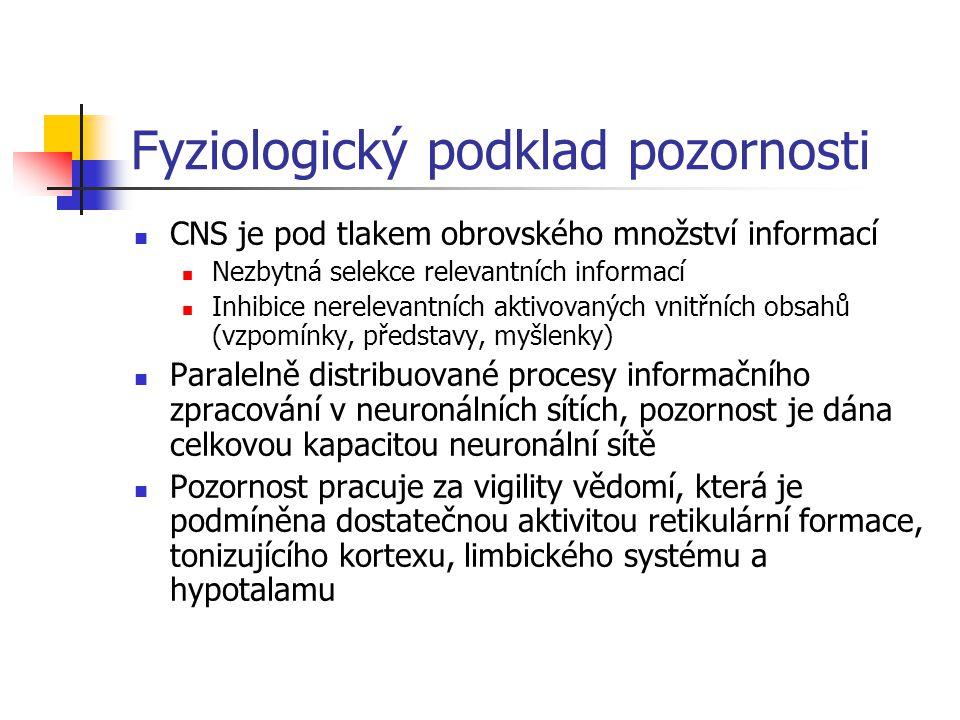 Fyziologický podklad pozornosti CNS je pod tlakem obrovského množství informací Nezbytná selekce relevantních informací Inhibice nerelevantních aktivo