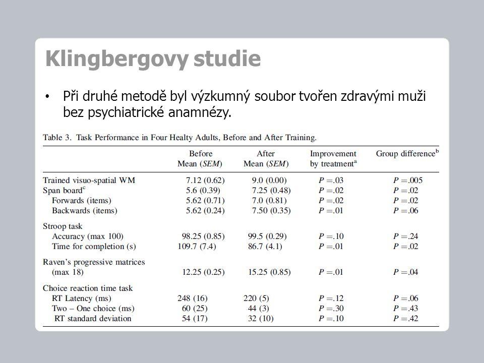 Při druhé metodě byl výzkumný soubor tvořen zdravými muži bez psychiatrické anamnézy.