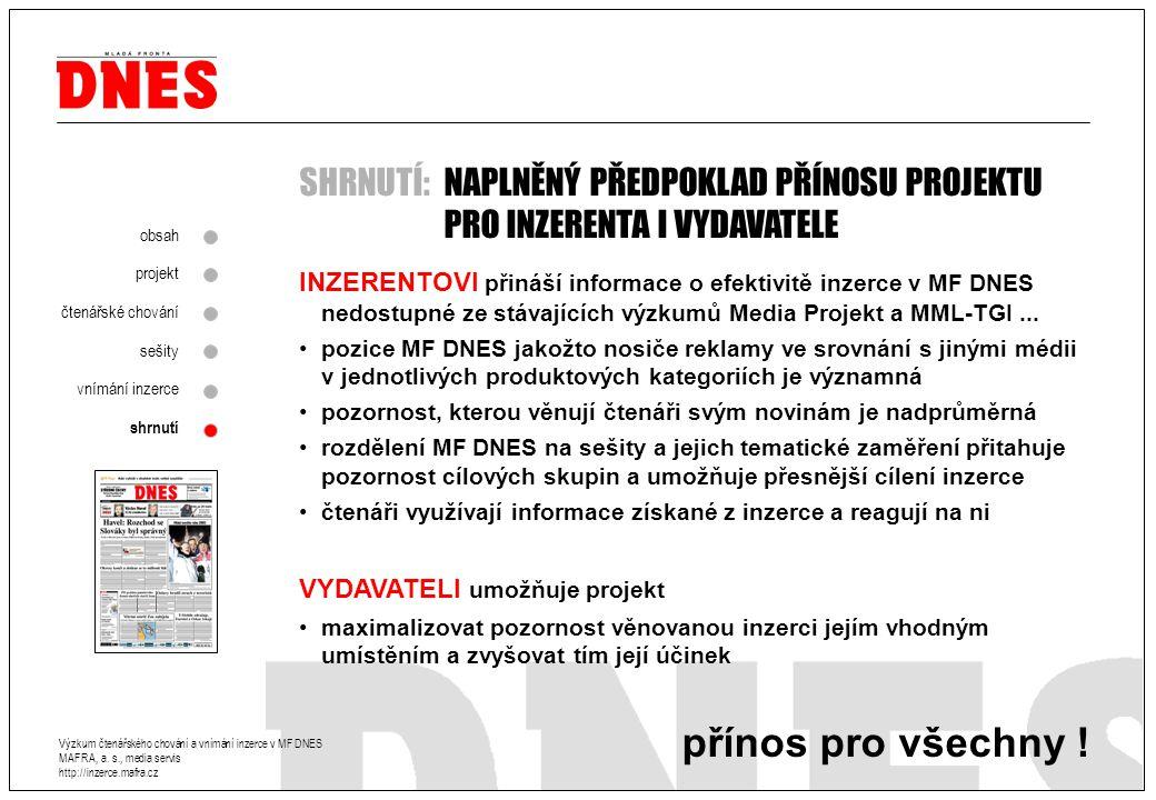 SHRNUTÍ - Přínos projektu Výzkum čtenářského chování a vnímání inzerce v MF DNES MAFRA, a.