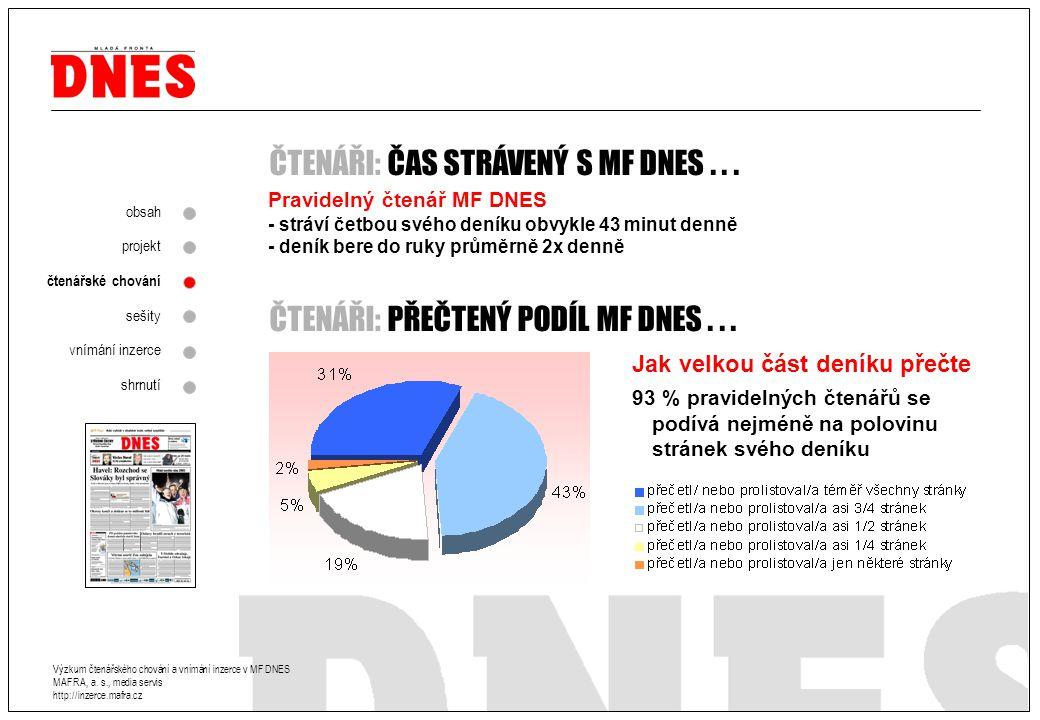 Přečtený podíl deníku Jak velkou část deníku přečte 93 % pravidelných čtenářů se podívá nejméně na polovinu stránek svého deníku ČTENÁŘI: PŘEČTENÝ PODÍL MF DNES...