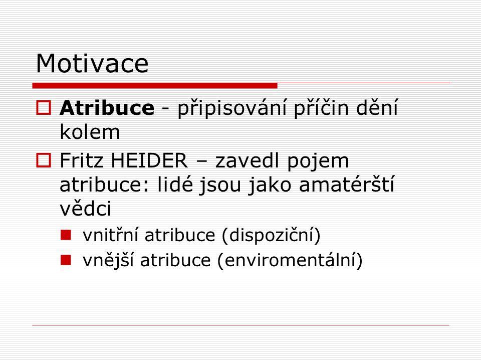 Motivace  Atribuce - připisování příčin dění kolem  Fritz HEIDER – zavedl pojem atribuce: lidé jsou jako amatérští vědci vnitřní atribuce (dispoziční) vnější atribuce (enviromentální)
