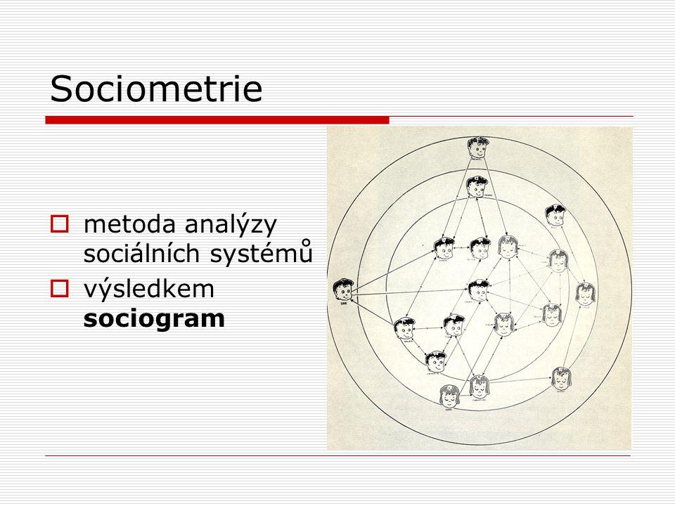 Sociometrie  metoda analýzy sociálních systémů  výsledkem sociogram