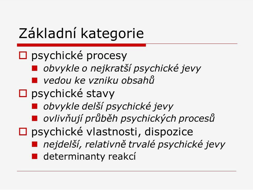 Základní kategorie  psychické procesy obvykle o nejkratší psychické jevy vedou ke vzniku obsahů  psychické stavy obvykle delší psychické jevy ovlivňují průběh psychických procesů  psychické vlastnosti, dispozice nejdelší, relativně trvalé psychické jevy determinanty reakcí