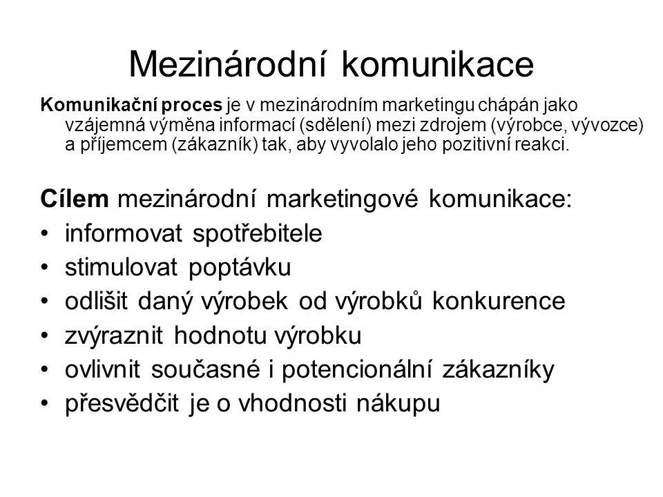 Mezinárodní komunikace Komunikační proces je v mezinárodním marketingu chápán jako vzájemná výměna informací (sdělení) mezi zdrojem (výrobce, vývozce)
