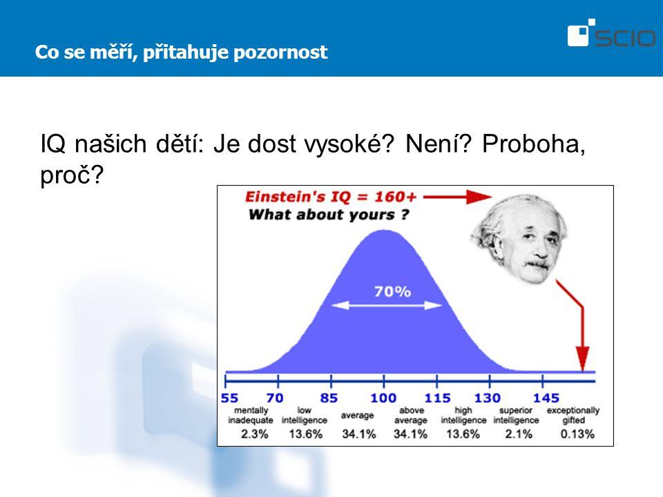 Co se měří, přitahuje pozornost IQ našich dětí: Je dost vysoké? Není? Proboha, proč?