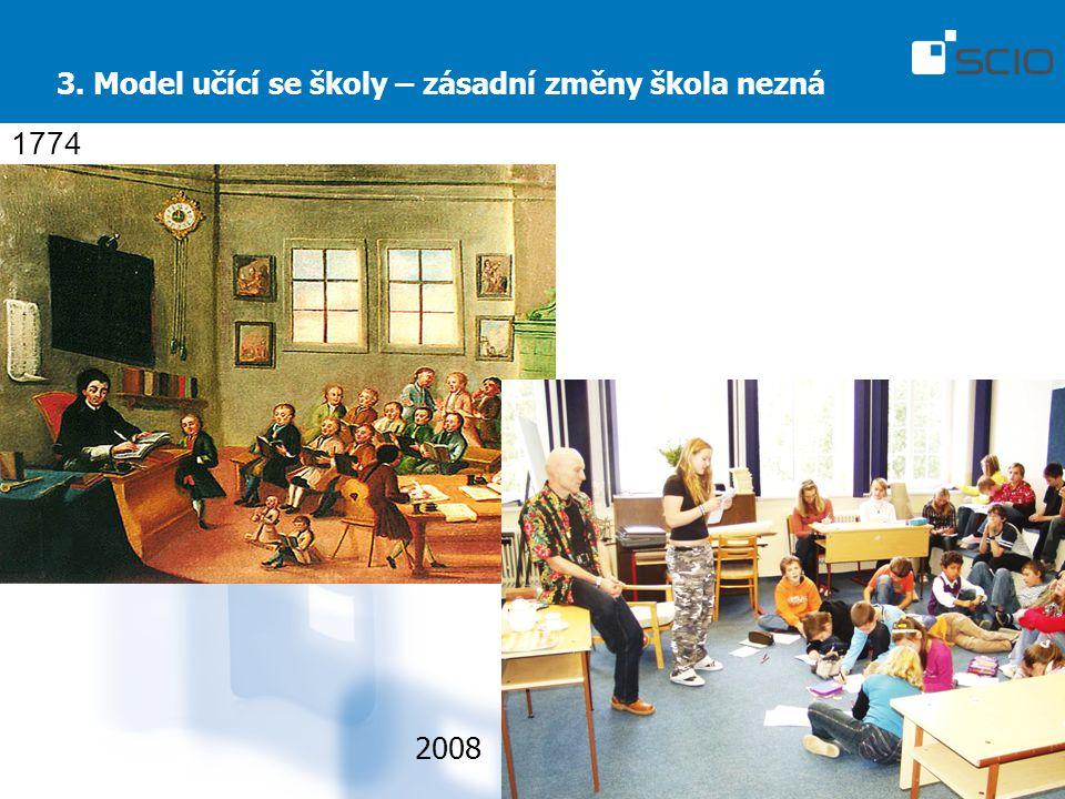 3. Model učící se školy – zásadní změny škola nezná 1774 2008