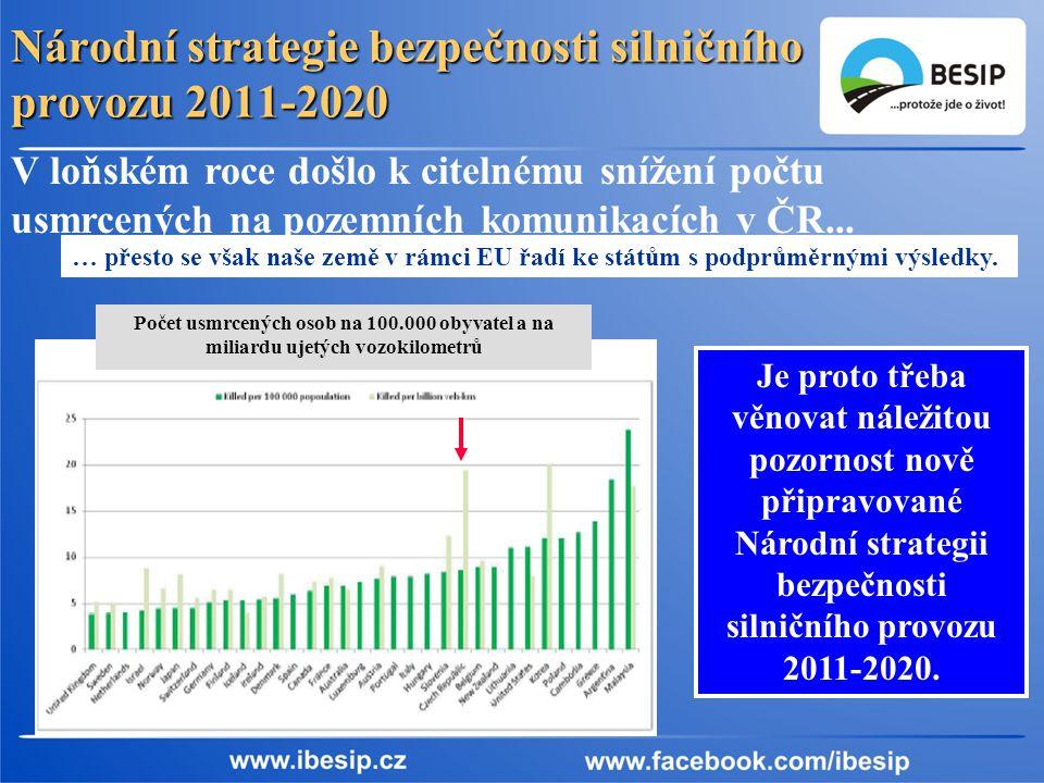 Národní strategie bezpečnosti silničního provozu 2011-2020 V loňském roce došlo k citelnému snížení počtu usmrcených na pozemních komunikacích v ČR...
