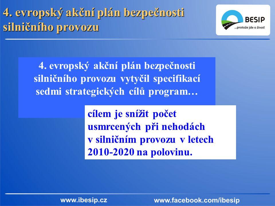 4. evropský akční plán bezpečnosti silničního provozu 4.